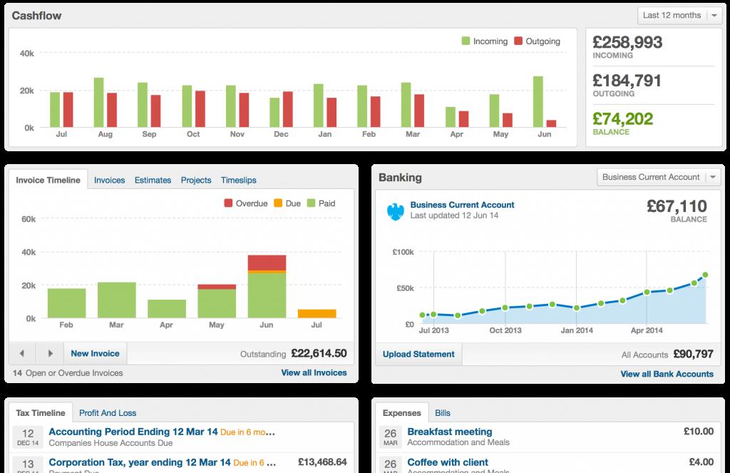 bluebird-accountancy-freeagent-dashboard | Bluebird Accountancy
